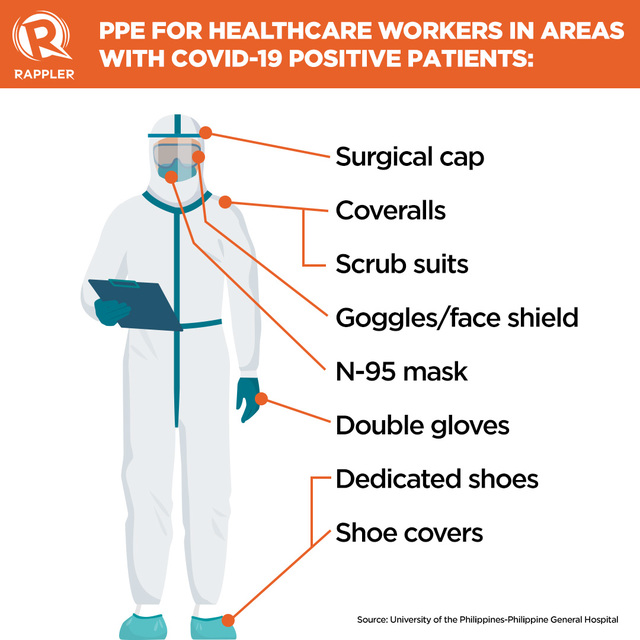 ppe-for-healthworkers