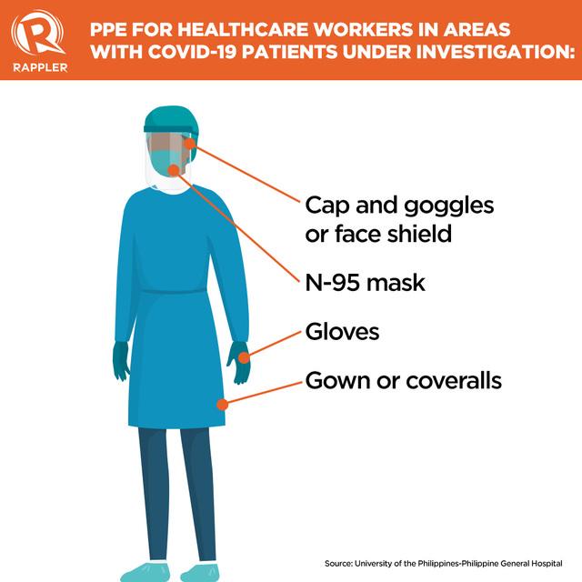 ppe-healthworkers nigeria