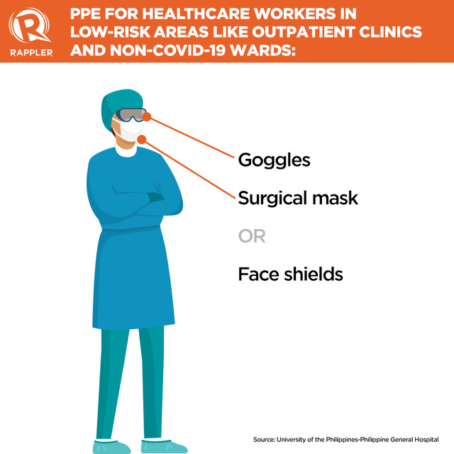 personal protective equipment for doctors