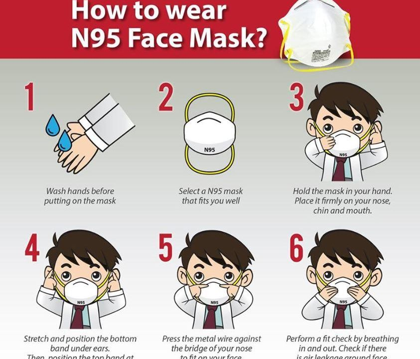 how to wear n95 nose mask